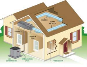 graphic showing ductwork design of a house