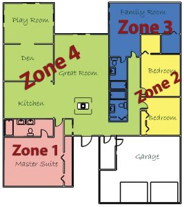 graphic showing a home divided into AC zones
